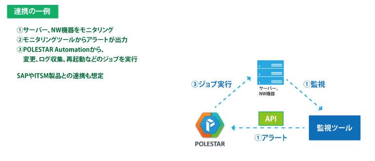 外部連携のためのREST API搭載
