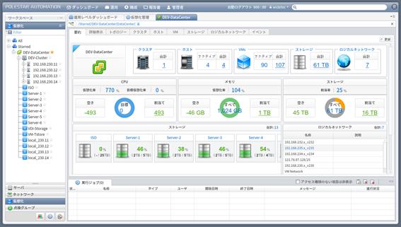 必要不可欠なリソース情報をグラフィカルに俯瞰できる仮想化管理画面