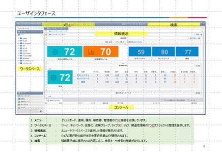 図1 ダッシュボードでの点検結果表示画面