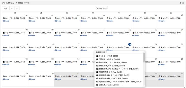 図2 ジョブスケジュールの状況ウィジェット